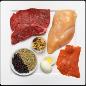 белковые продукты таблица